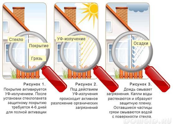 podrobnaya_shema_ochistki.jpg
