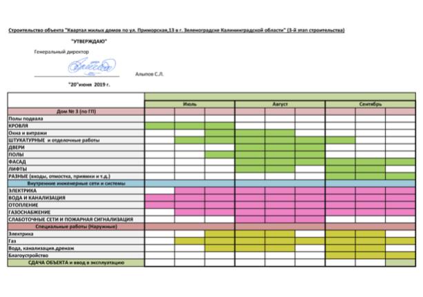 Жилой комплекс «Прибалтийская Ривьера»-131136