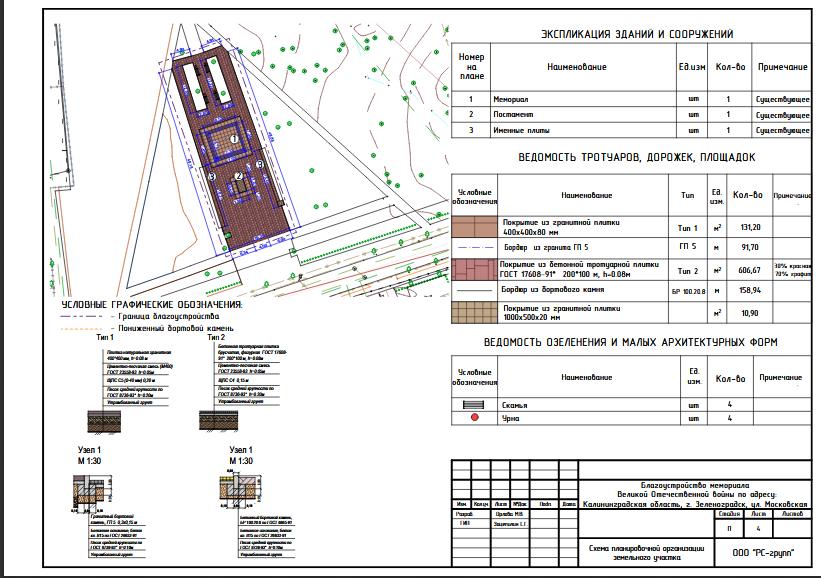 Screenshot_2019-07-0504_Схемапланировочнойорганизацииземельногоучастка(2)pdf.png